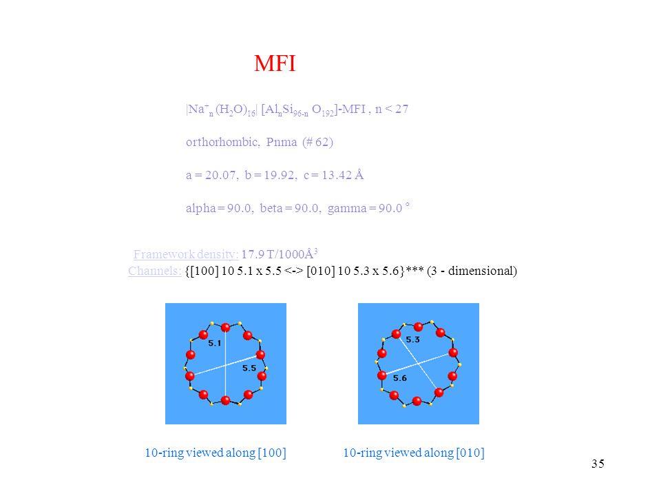 MFI |Na+n (H2O)16| [AlnSi96-n O192]-MFI , n < 27